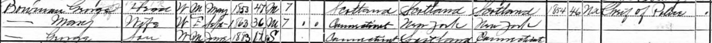 1900 Federal Census